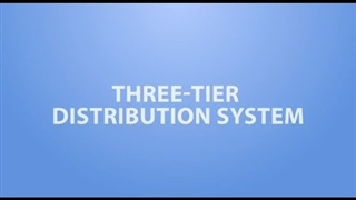 Explore the Three Tier System